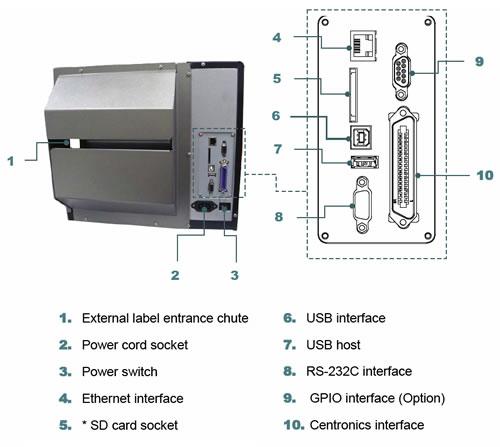 Impresora20TSC20TTP202610MT20Conexiones-1