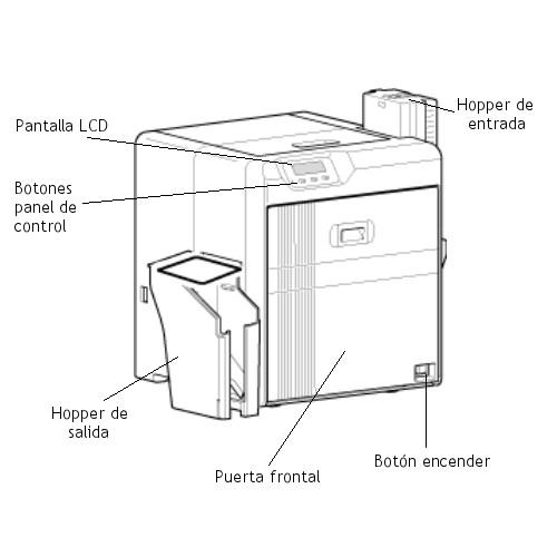 XID8300-3