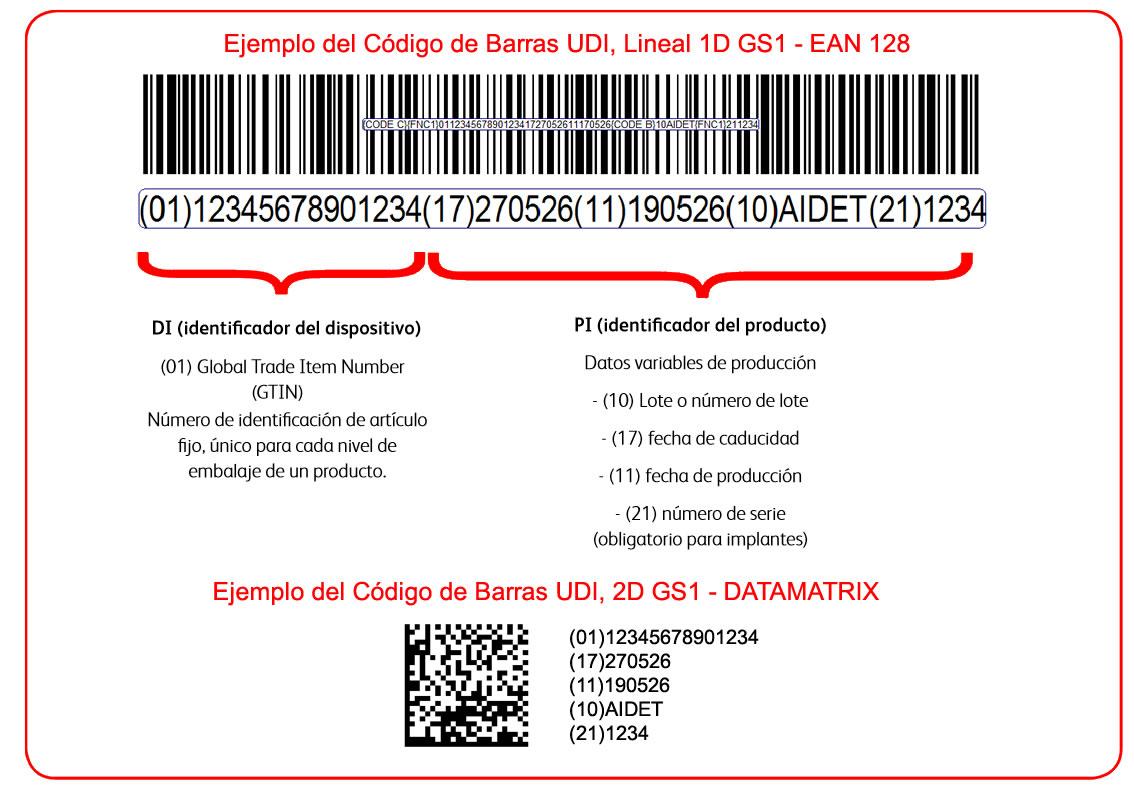 Codigos UDI productos MDR