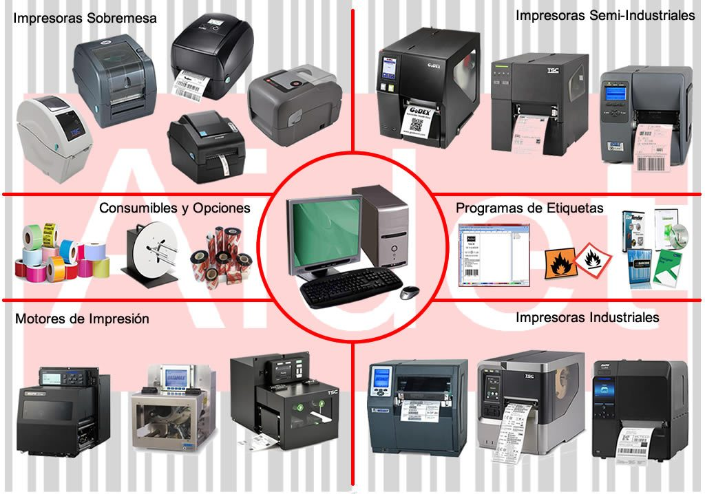 Impresoras de Etiquetas, Impresora de Eriquetas, Impresoras etiquetas, Impresora Etiquetas
